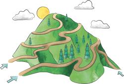Montagne avec des chemins représentant les différents niveaux des cours de yoga en ligne